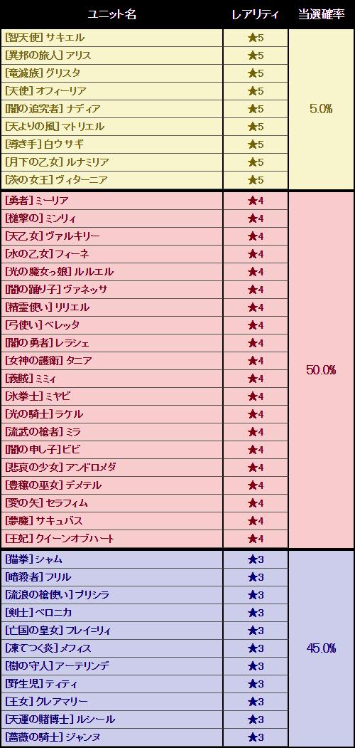 20151112_gachalist